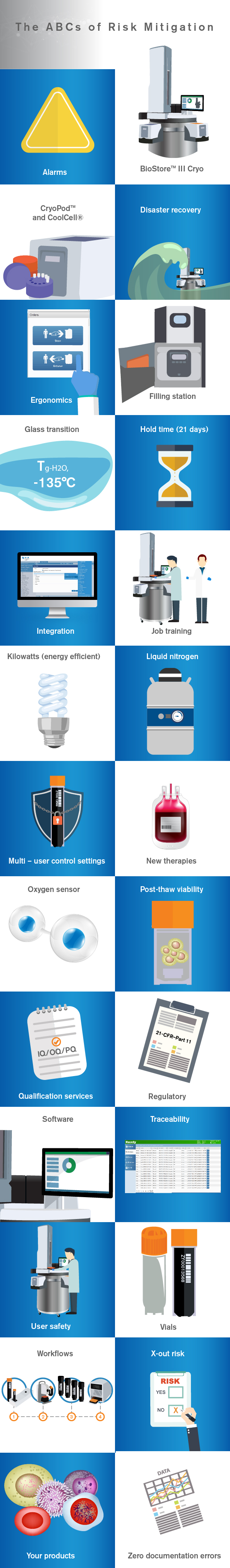 TEST-Popover-infographic